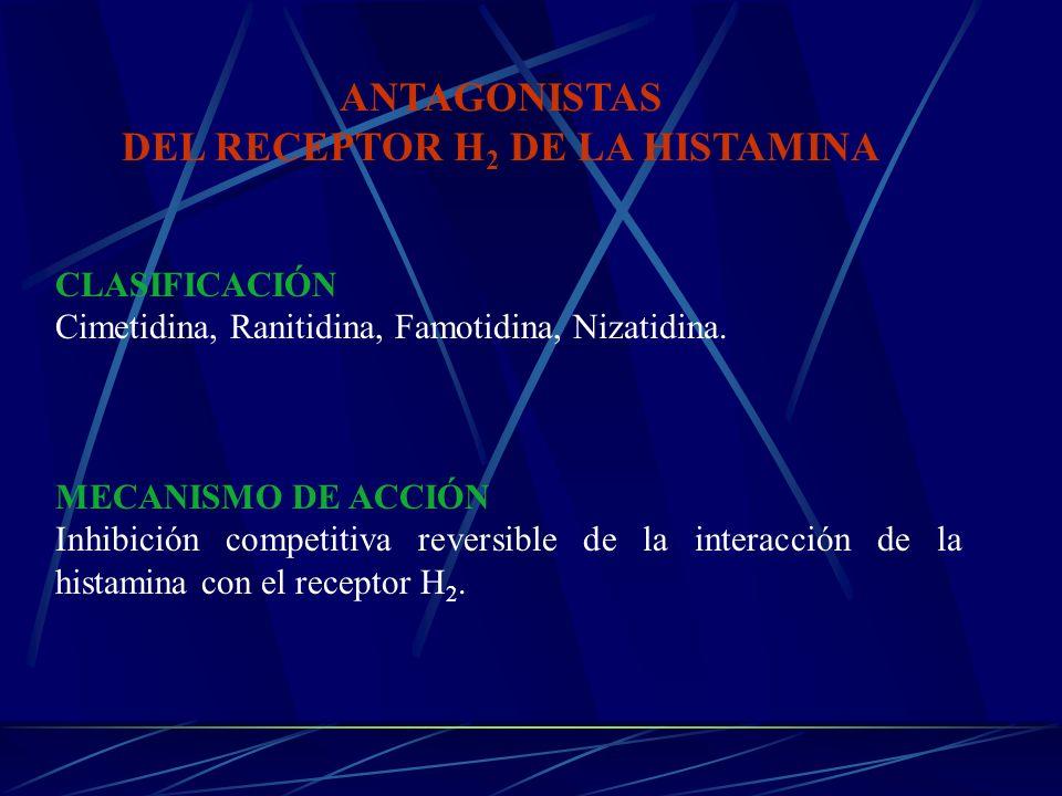 DEL RECEPTOR H2 DE LA HISTAMINA
