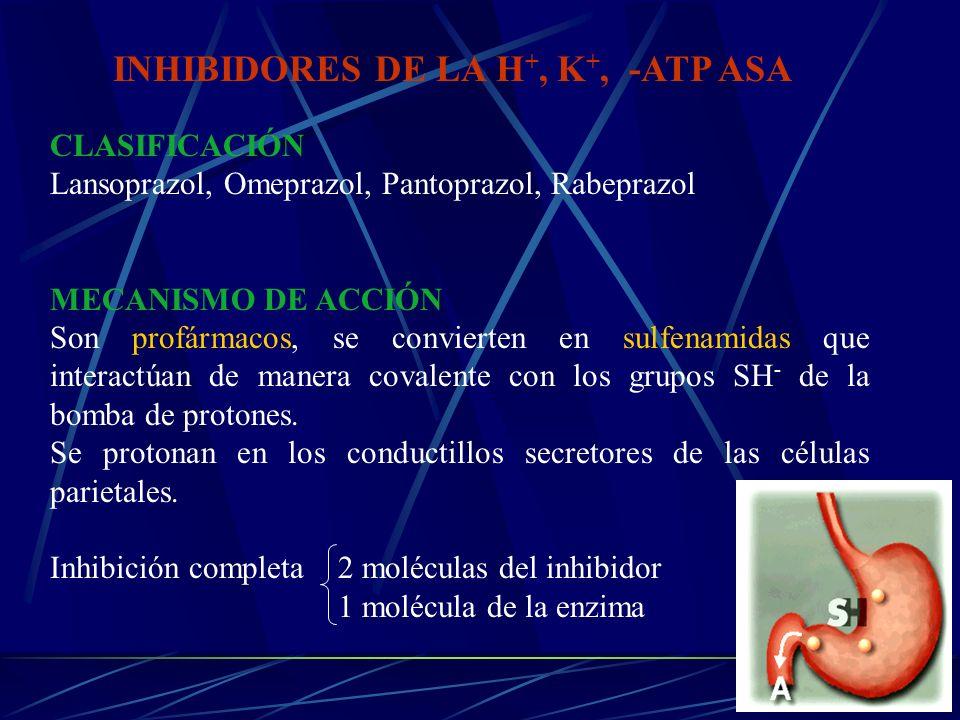 INHIBIDORES DE LA H+, K+, -ATP ASA