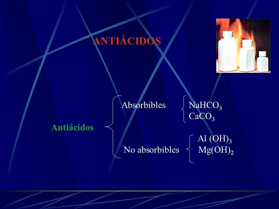 ANTIÁCIDOS Absorbibles NaHCO3 CaCO3 Antiácidos Al (OH)3