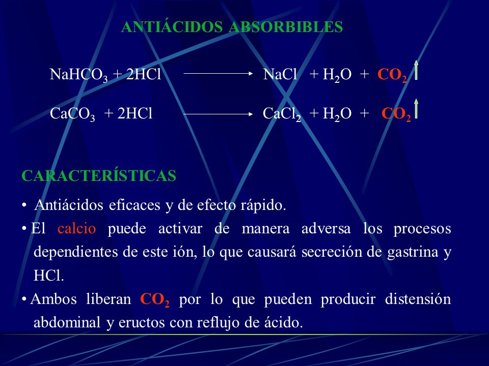ANTIÁCIDOS ABSORBIBLES