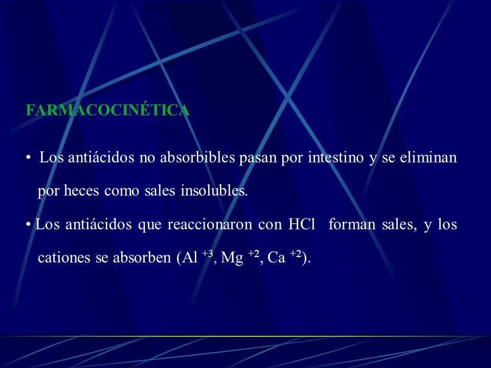 FARMACOCINÉTICALos antiácidos no absorbibles pasan por intestino y se eliminan por heces como sales insolubles.