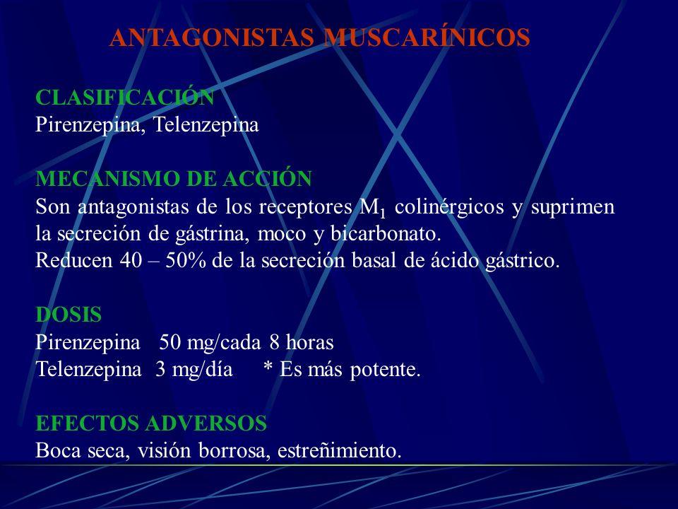 ANTAGONISTAS MUSCARÍNICOS