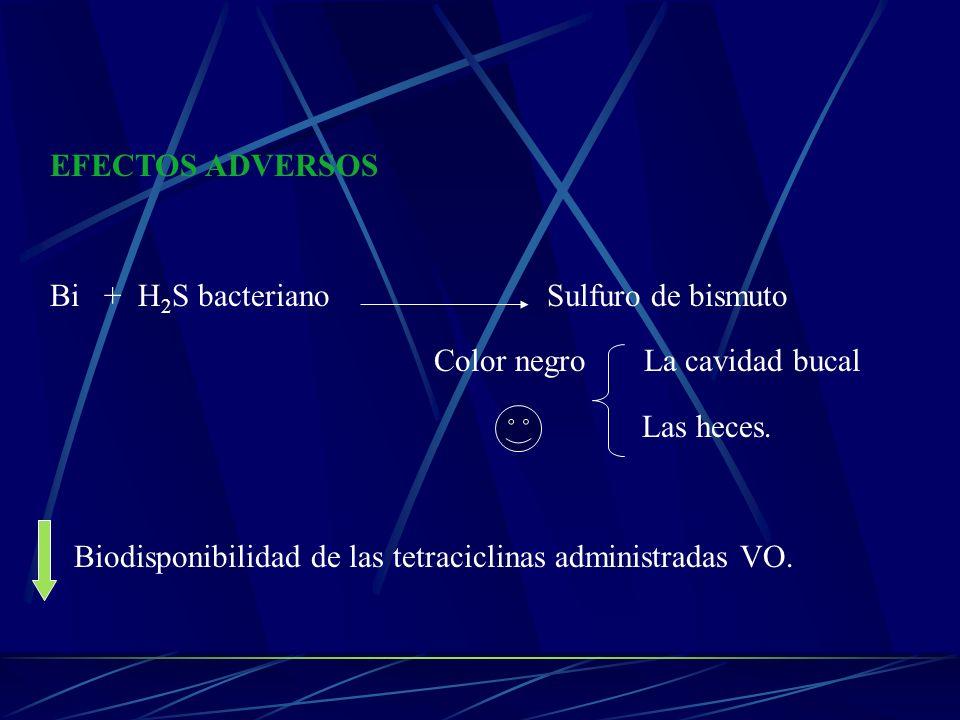 EFECTOS ADVERSOS Bi + H2S bacteriano Sulfuro de bismuto. Color negro La cavidad bucal.