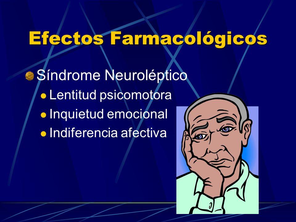 Efectos Farmacológicos