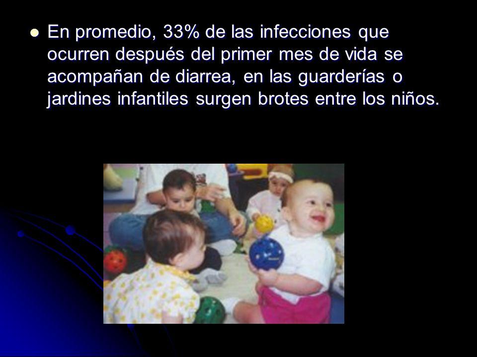 En promedio, 33% de las infecciones que ocurren después del primer mes de vida se acompañan de diarrea, en las guarderías o jardines infantiles surgen brotes entre los niños.
