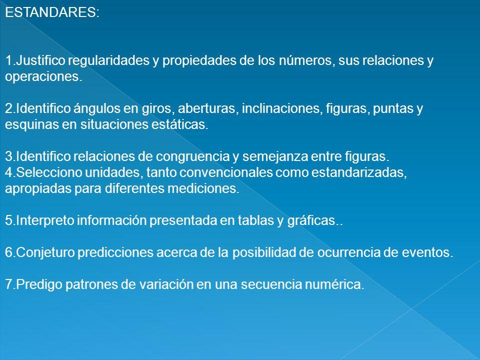 ESTANDARES: Justifico regularidades y propiedades de los números, sus relaciones y operaciones.