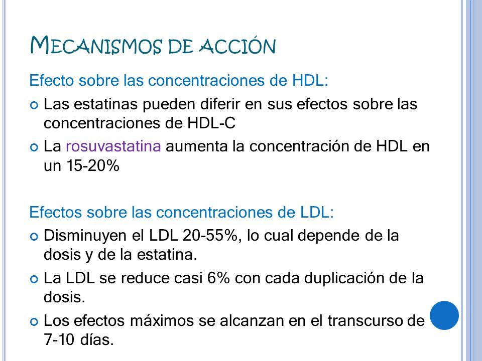 Mecanismos de acción Efecto sobre las concentraciones de HDL: