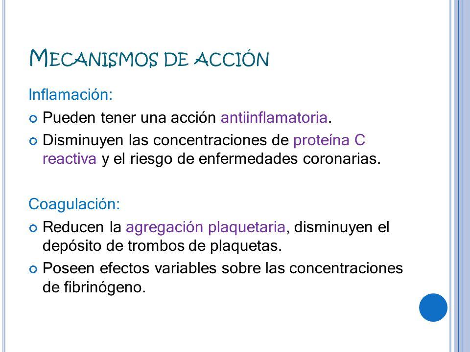 Mecanismos de acción Inflamación: