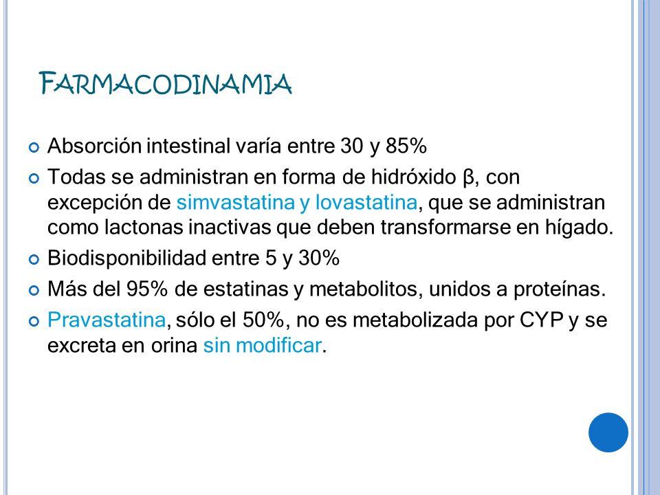 Farmacodinamia Absorción intestinal varía entre 30 y 85%