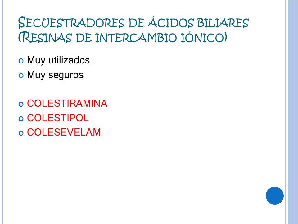 Secuestradores de ácidos biliares (Resinas de intercambio iónico)