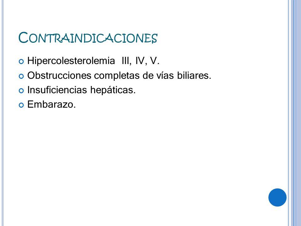 Contraindicaciones Hipercolesterolemia III, IV, V.