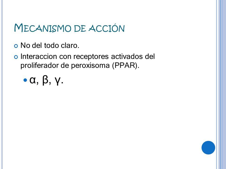 α, β, γ. Mecanismo de acción No del todo claro.