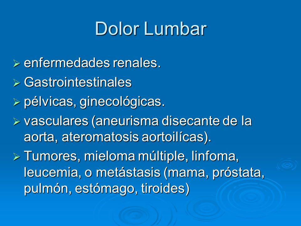 Dolor Lumbar enfermedades renales. Gastrointestinales
