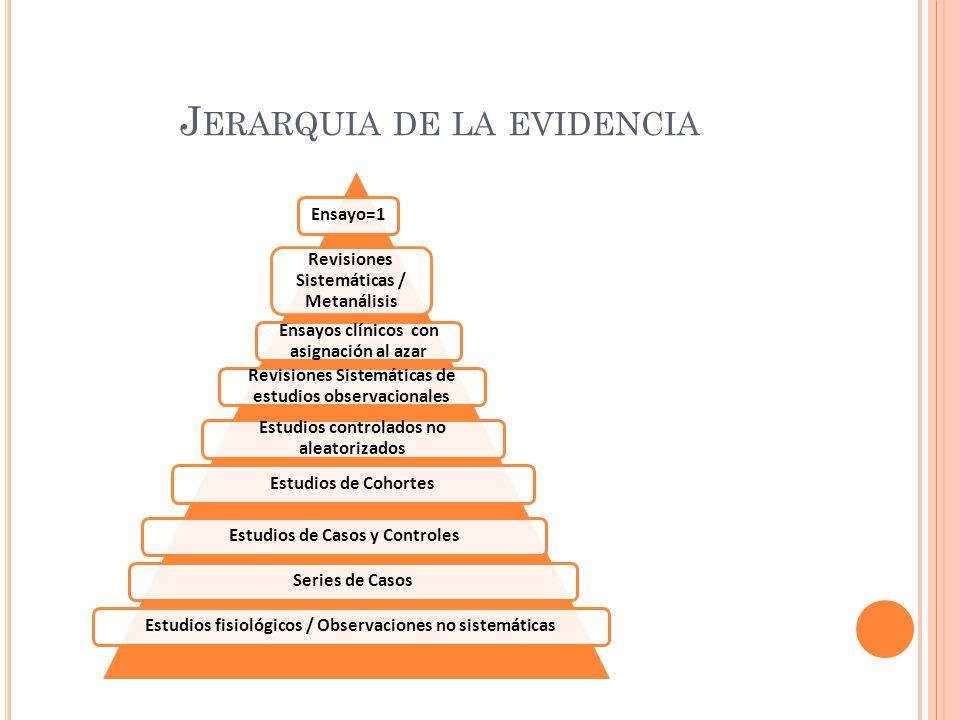 Jerarquia de la evidencia