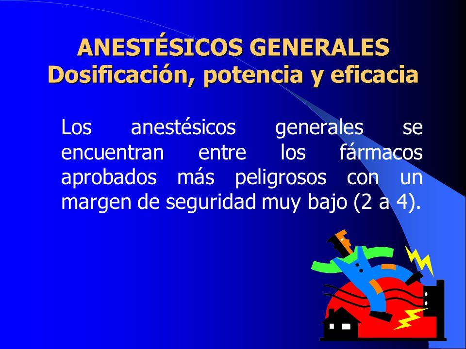 ANESTÉSICOS GENERALES Dosificación, potencia y eficacia
