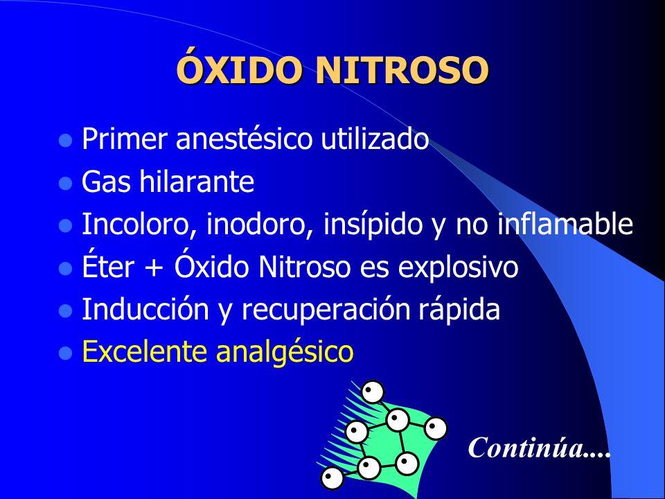 ÓXIDO NITROSO Primer anestésico utilizado Gas hilarante