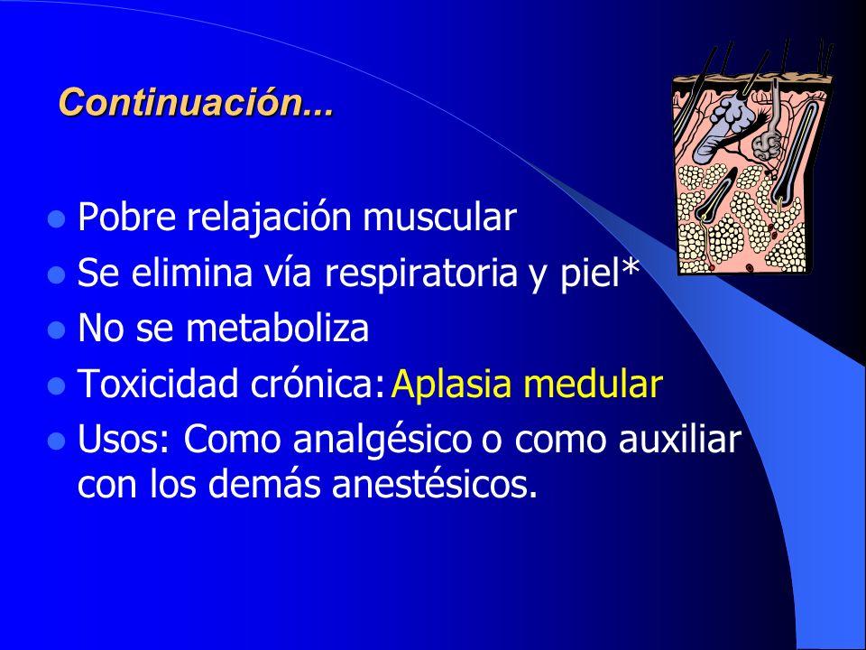 Continuación... Pobre relajación muscular. Se elimina vía respiratoria y piel* No se metaboliza. Toxicidad crónica: Aplasia medular.