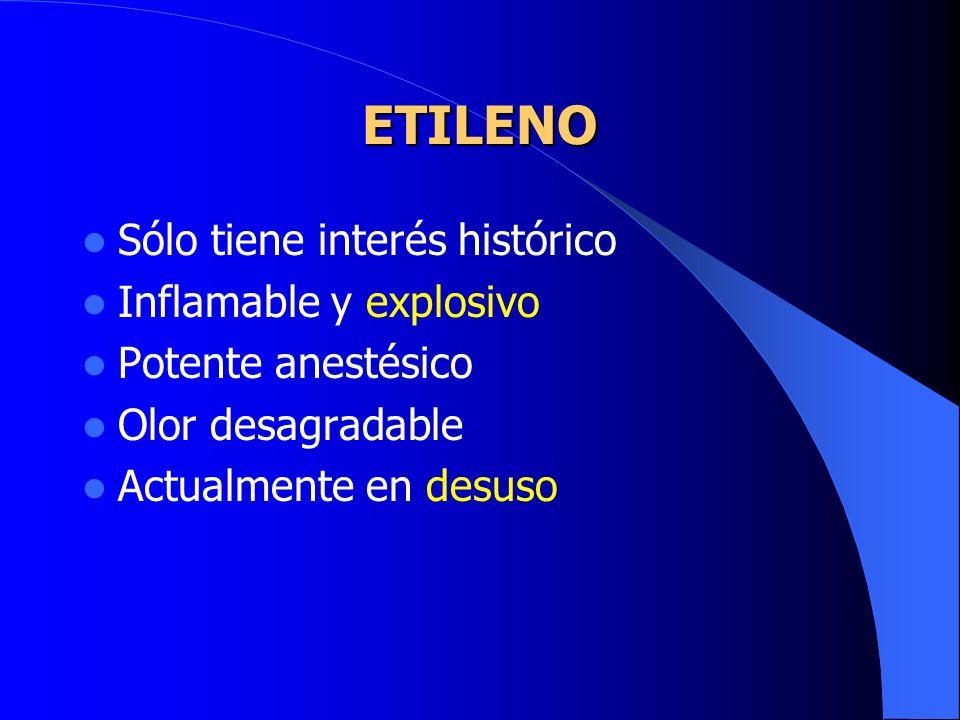 ETILENO Sólo tiene interés histórico Inflamable y explosivo