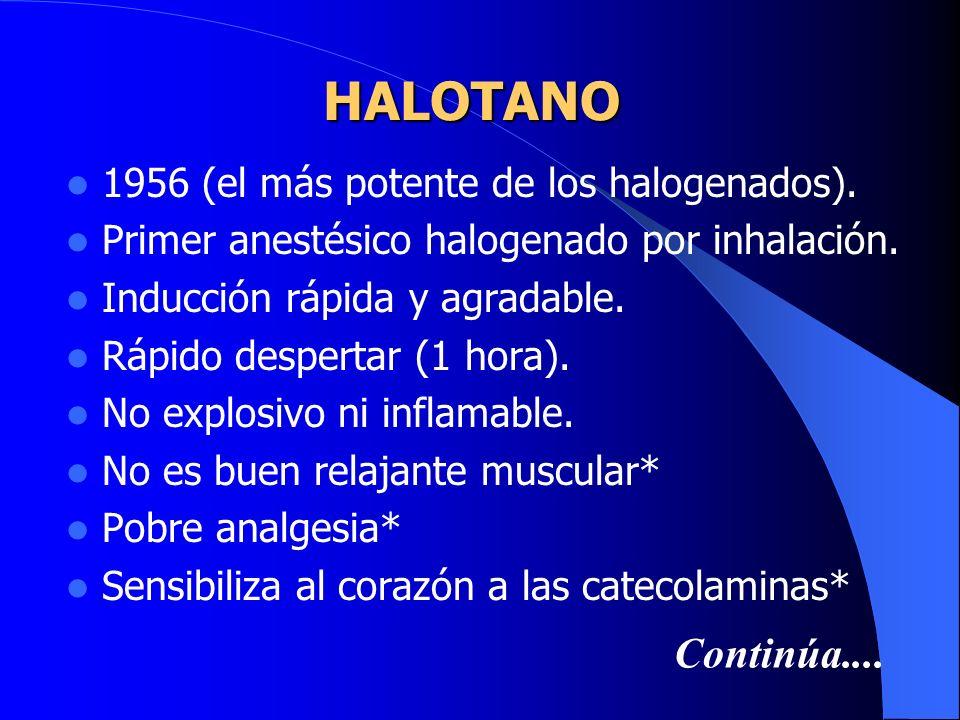 HALOTANO Continúa.... 1956 (el más potente de los halogenados).