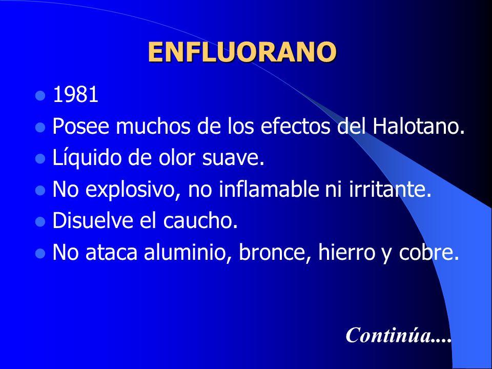 ENFLUORANO 1981 Posee muchos de los efectos del Halotano.