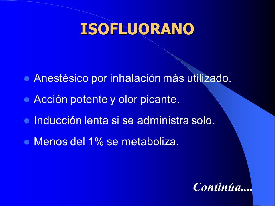 ISOFLUORANO Continúa.... Anestésico por inhalación más utilizado.