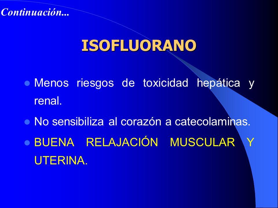 ISOFLUORANO Menos riesgos de toxicidad hepática y renal.
