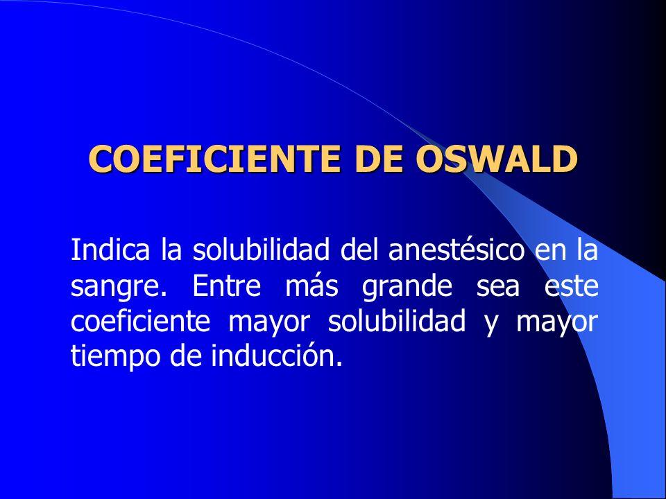 COEFICIENTE DE OSWALD