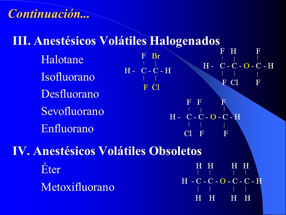 III. Anestésicos Volátiles Halogenados Halotane