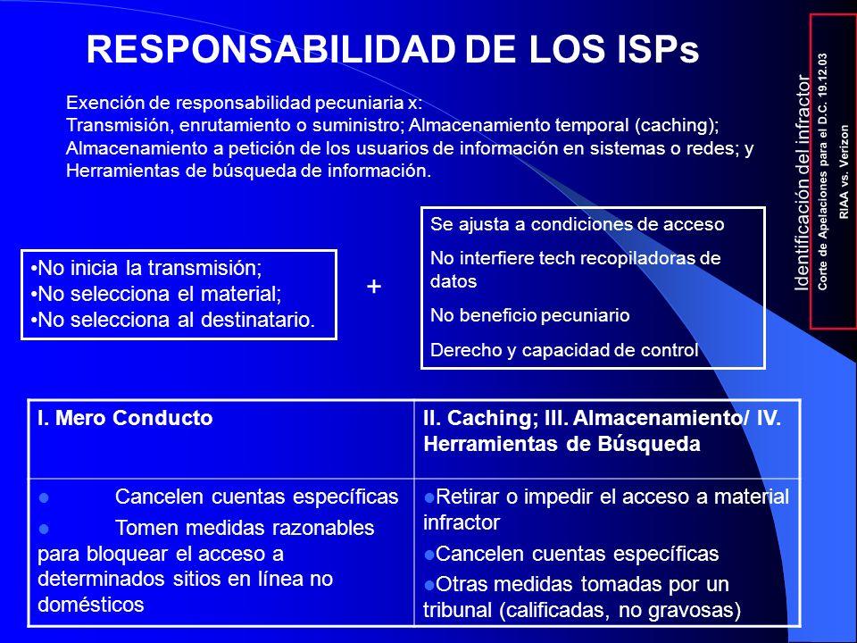 RESPONSABILIDAD DE LOS ISPs Corte de Apelaciones para el D.C. 19.12.03