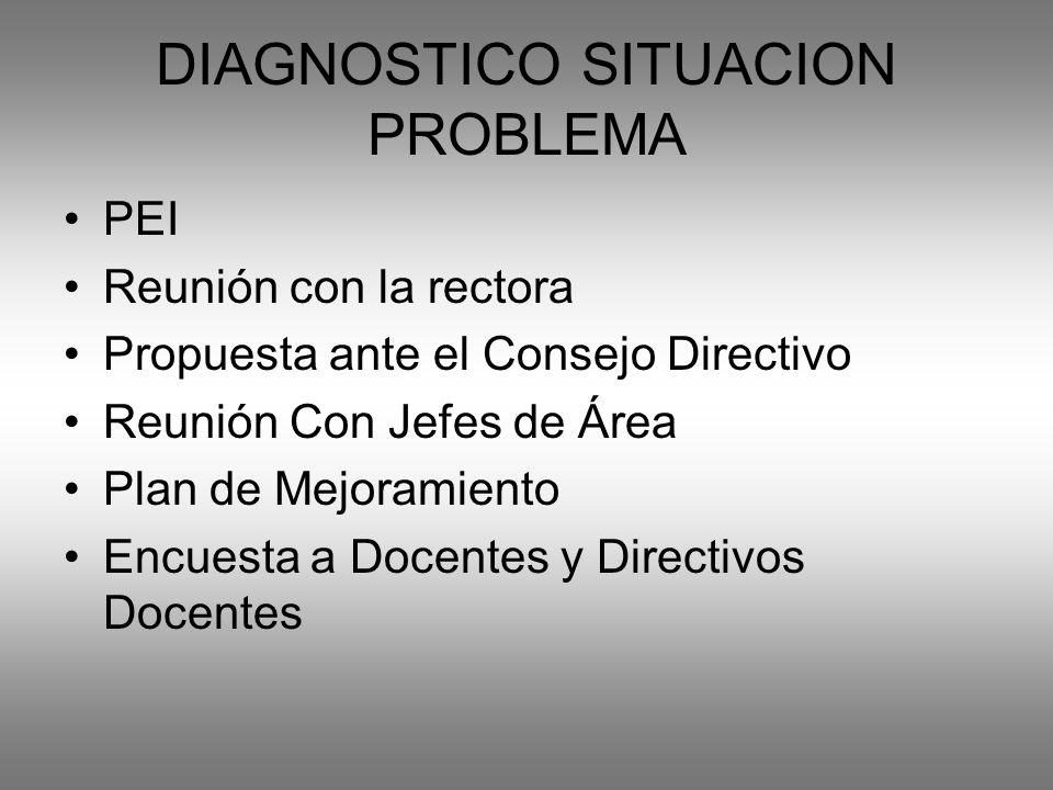 DIAGNOSTICO SITUACION PROBLEMA