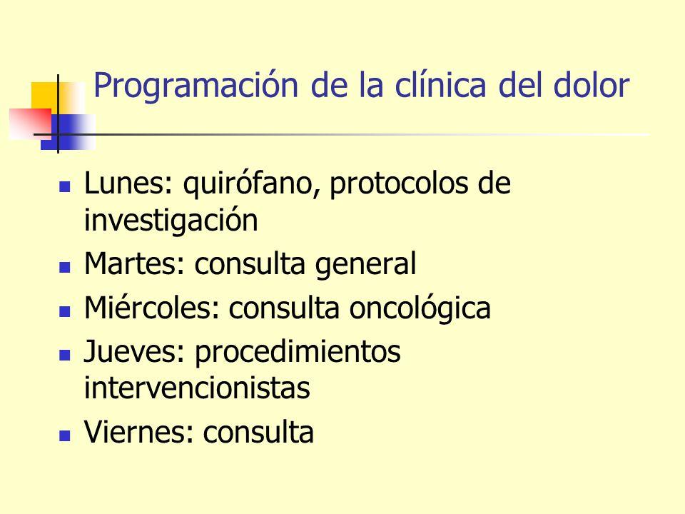 Programación de la clínica del dolor