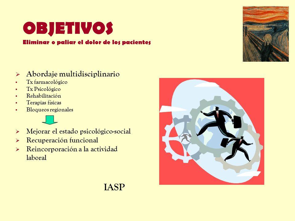 OBJETIVOS Eliminar o paliar el dolor de los pacientes