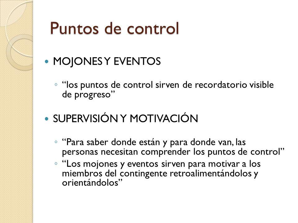 Puntos de control MOJONES Y EVENTOS SUPERVISIÓN Y MOTIVACIÓN