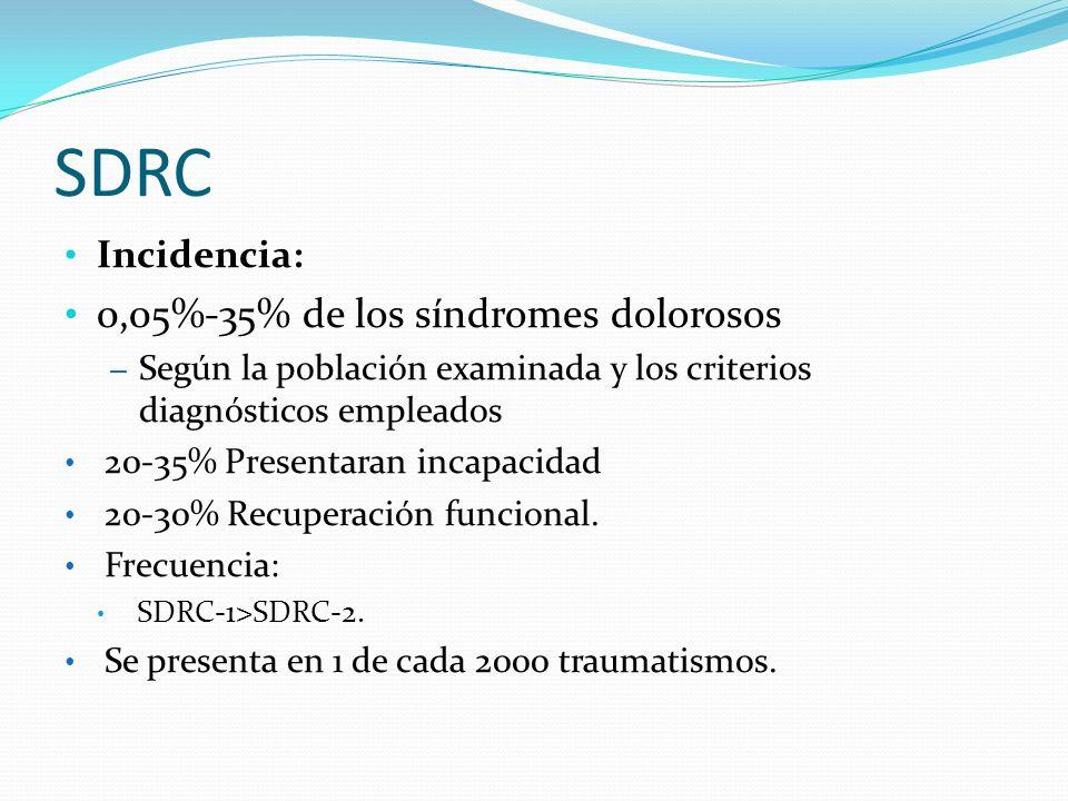 SDRC 0,05%-35% de los síndromes dolorosos Incidencia: