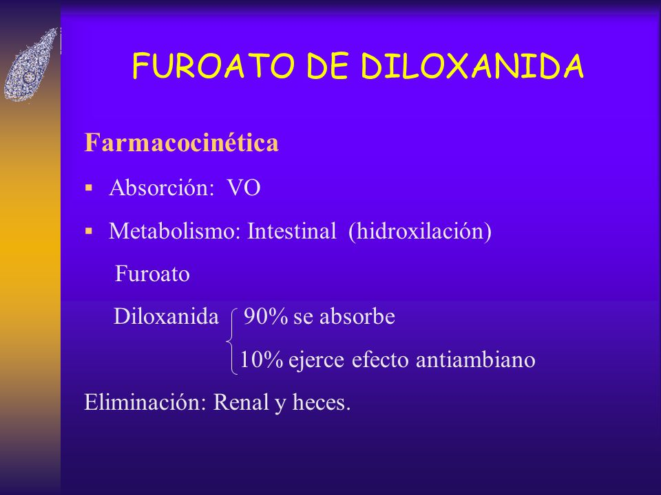 FUROATO DE DILOXANIDA Farmacocinética Absorción: VO
