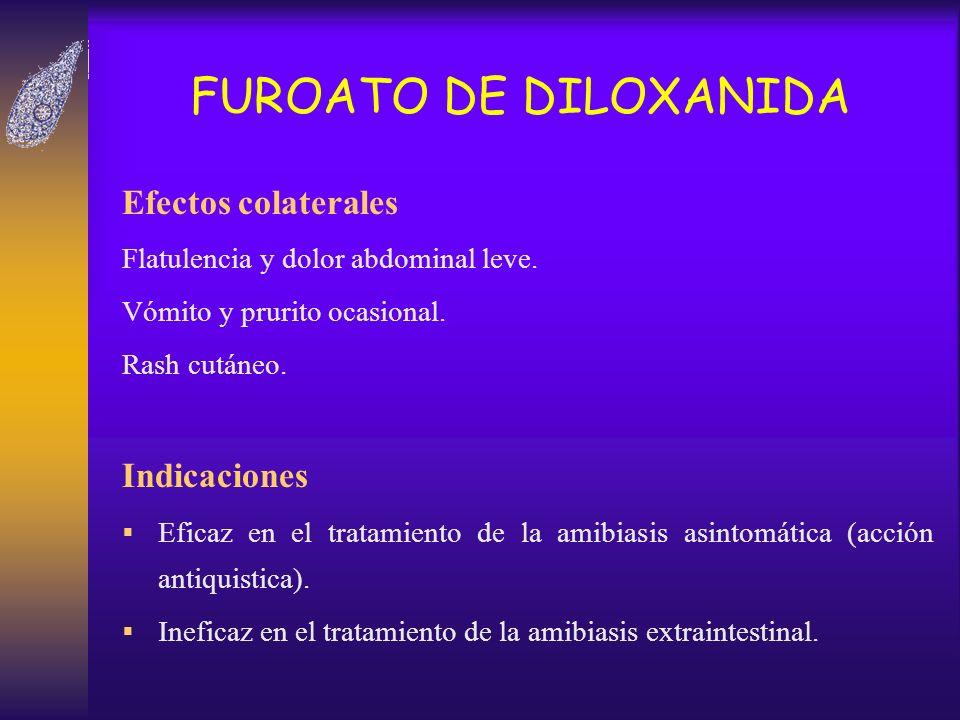 FUROATO DE DILOXANIDA Efectos colaterales Indicaciones
