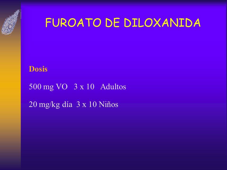 FUROATO DE DILOXANIDA Dosis 500 mg VO 3 x 10 Adultos