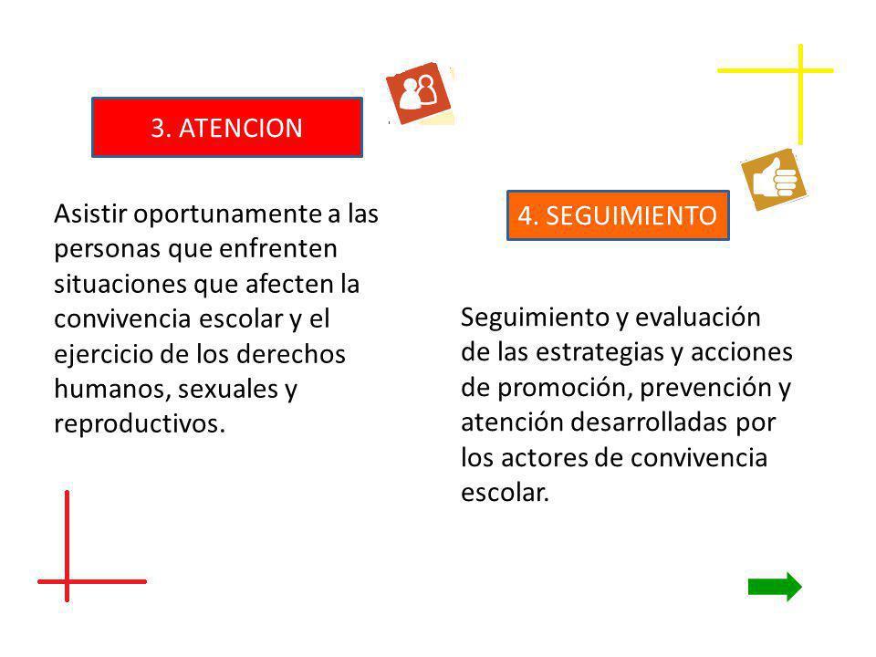 3. ATENCION
