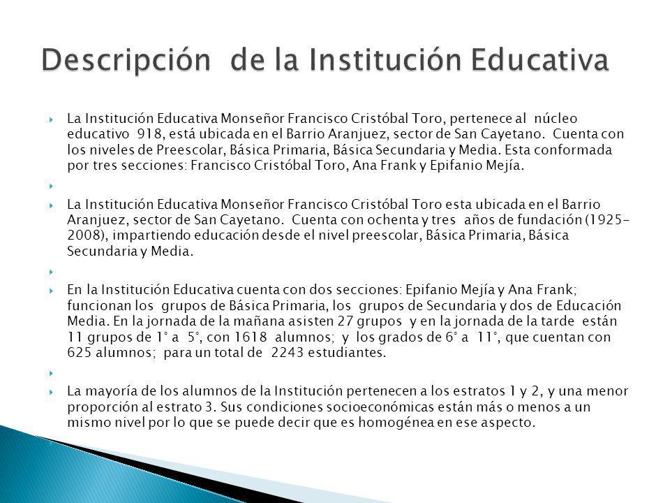 Descripción de la Institución Educativa