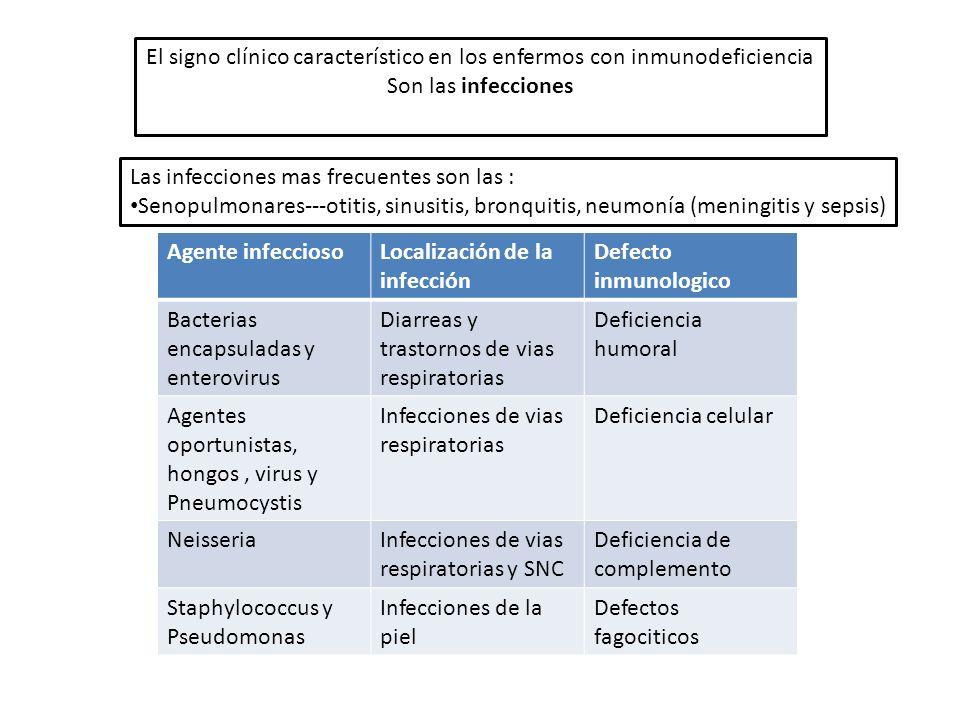 El signo clínico característico en los enfermos con inmunodeficiencia