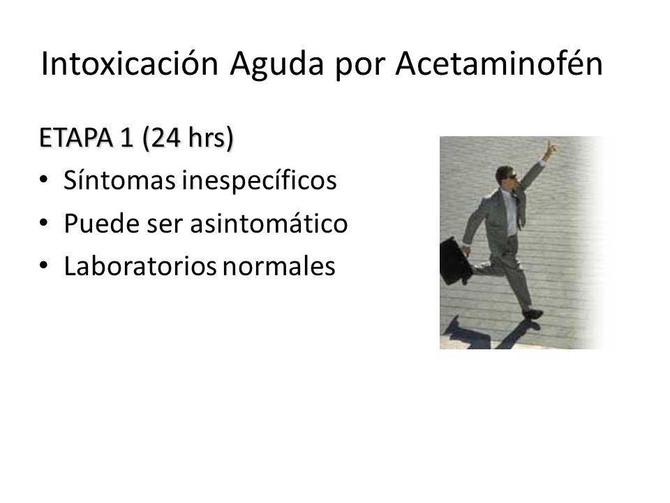 Intoxicación Aguda por Acetaminofén