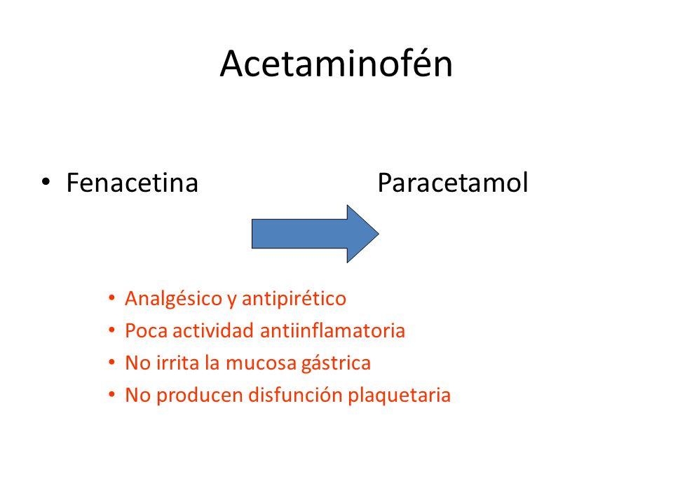 Acetaminofén Fenacetina Paracetamol Analgésico y antipirético