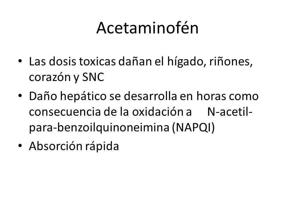 Acetaminofén Las dosis toxicas dañan el hígado, riñones, corazón y SNC