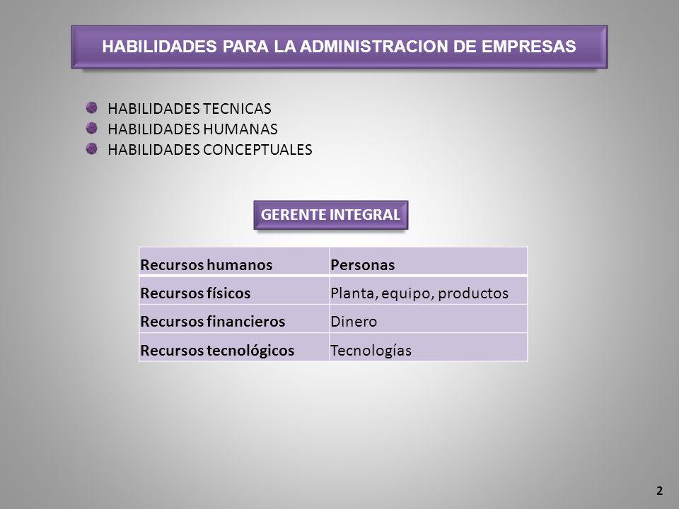 HABILIDADES PARA LA ADMINISTRACION DE EMPRESAS