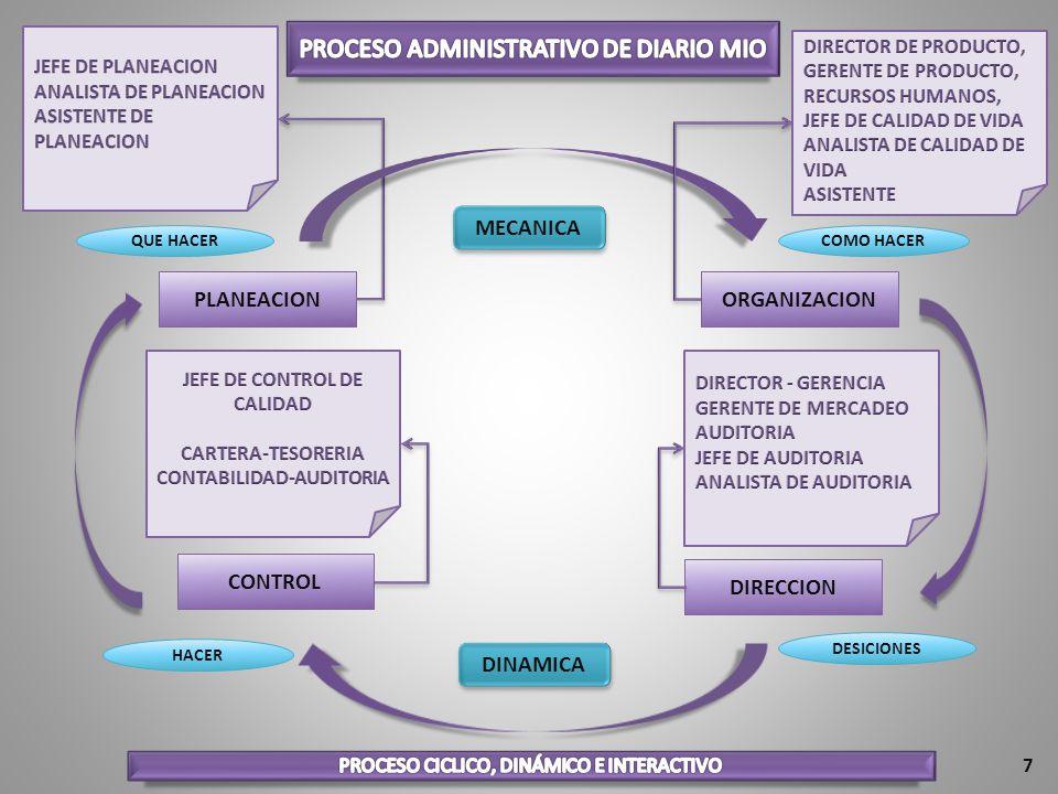 JEFE DE CONTROL DE CALIDAD CONTABILIDAD-AUDITORIA