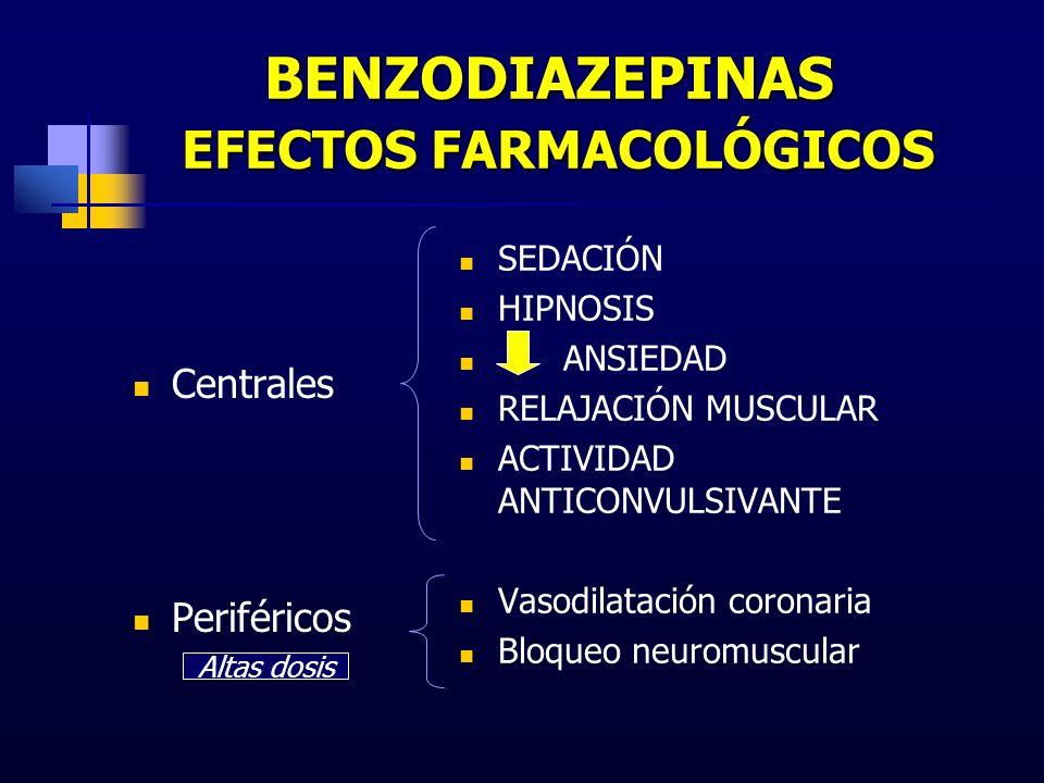 BENZODIAZEPINAS EFECTOS FARMACOLÓGICOS