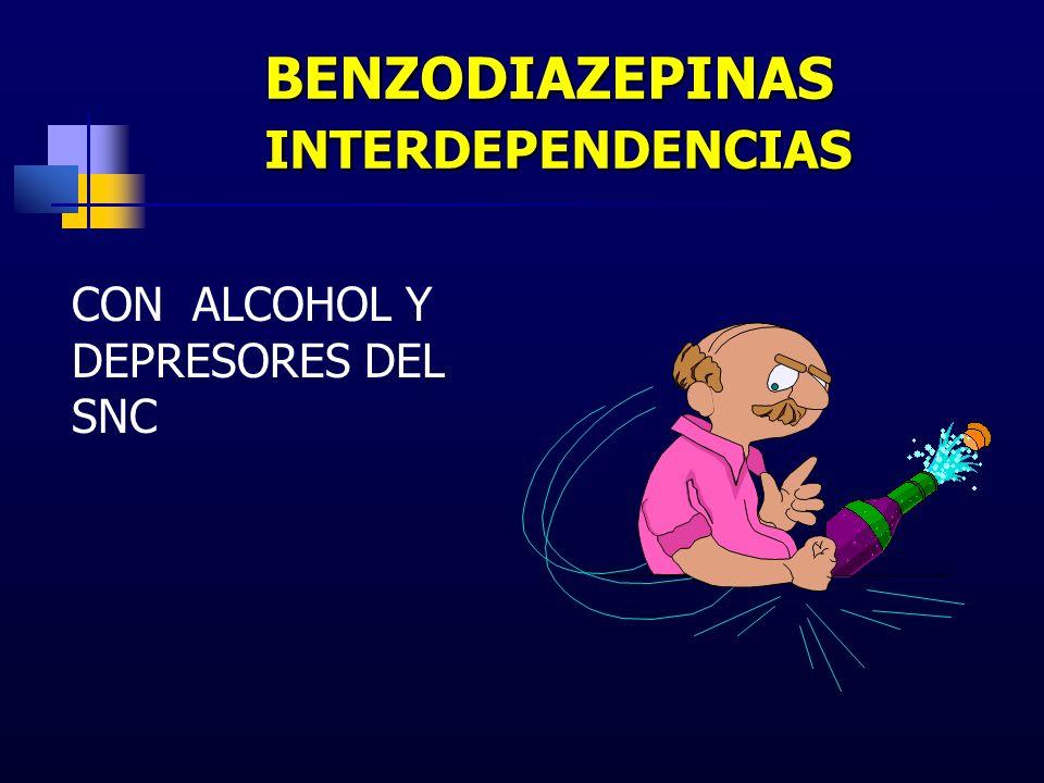 BENZODIAZEPINAS INTERDEPENDENCIAS