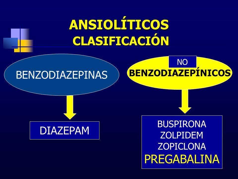 ANSIOLÍTICOS CLASIFICACIÓN