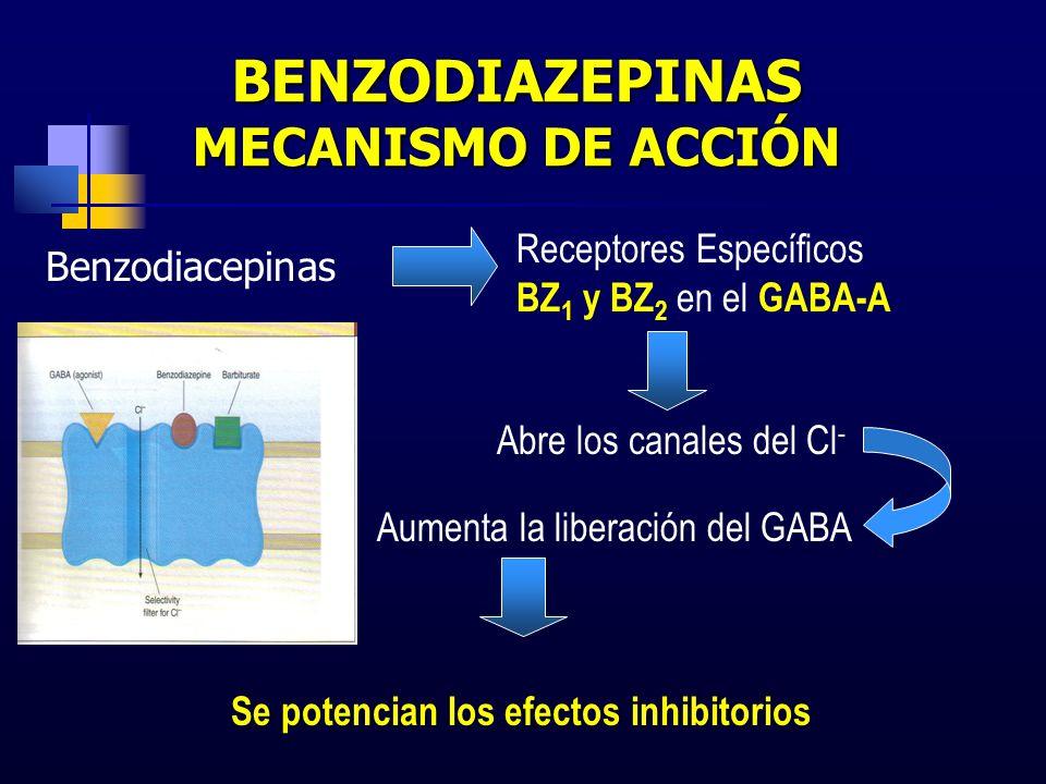 BENZODIAZEPINAS MECANISMO DE ACCIÓN