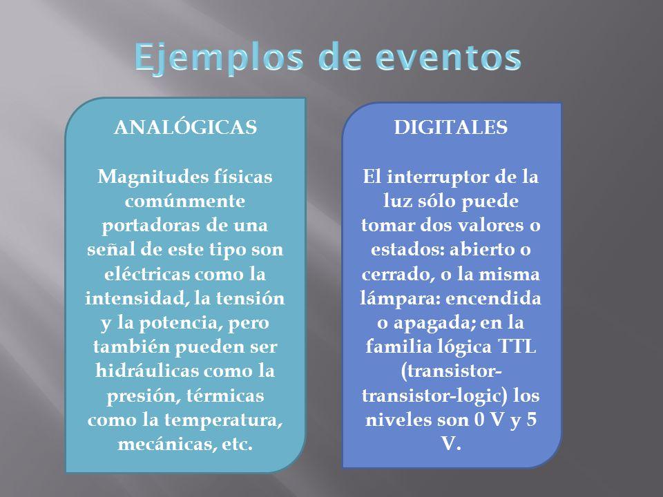 Ejemplos de eventos ANALÓGICAS DIGITALES